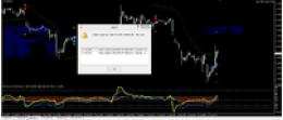 Forex Gewinn Loader: Alle Paare Trade Alert Software