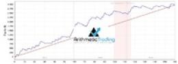 Forex Profit Loader: EURJPY 100% Auto EA