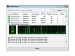PPPoE Monitor (Firmenlizenz)