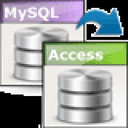 Viobo MySQL Access Data Migrator Bus.